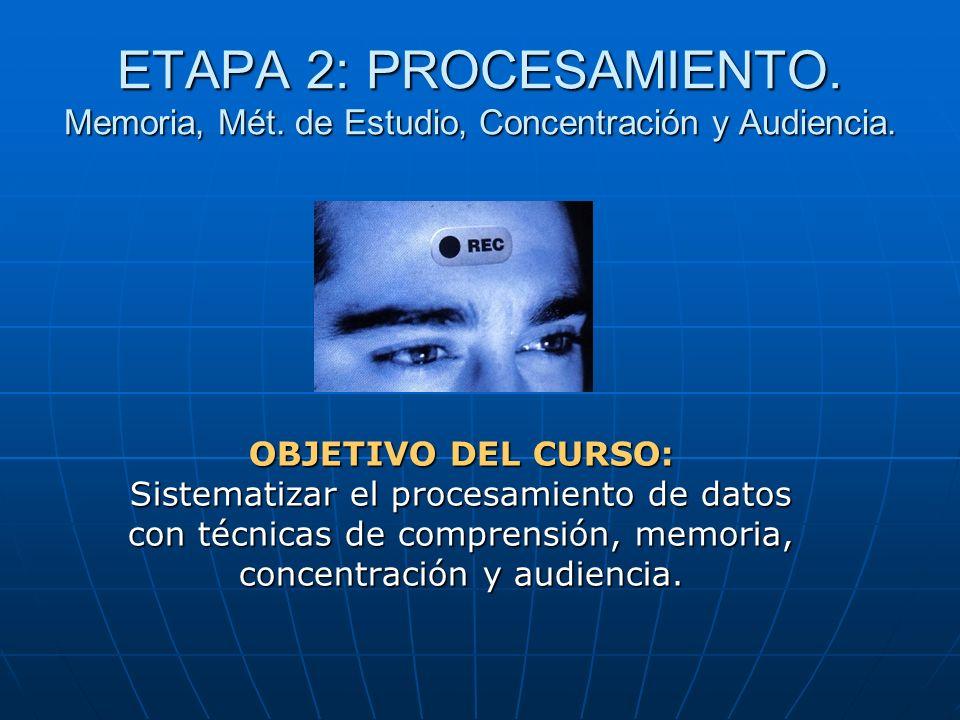 ETAPA 2: PROCESAMIENTO. Memoria, Mét. de Estudio, Concentración y Audiencia. OBJETIVO DEL CURSO: Sistematizar el procesamiento de datos con técnicas d