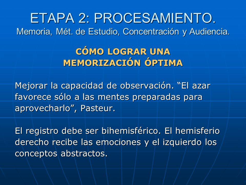 ETAPA 2: PROCESAMIENTO. Memoria, Mét. de Estudio, Concentración y Audiencia. CÓMO LOGRAR UNA MEMORIZACIÓN ÓPTIMA Mejorar la capacidad de observación.