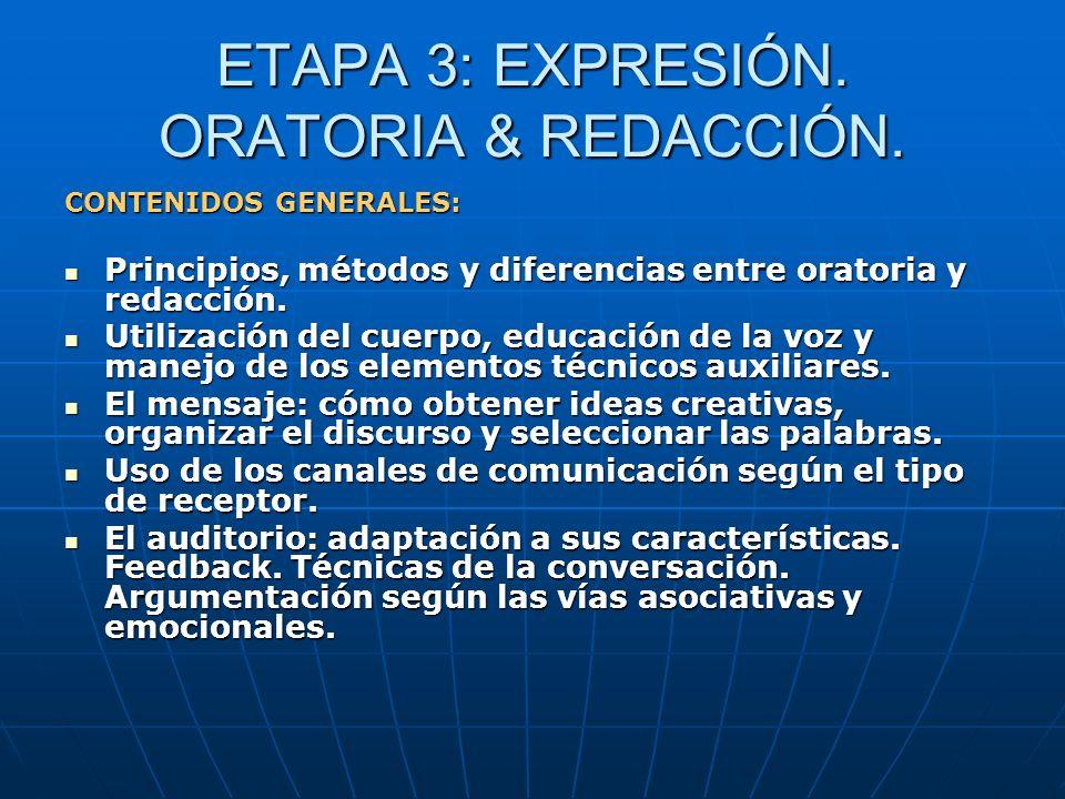 ETAPA 3: EXPRESIÓN. ORATORIA & REDACCIÓN. CONTENIDOS GENERALES: Principios, métodos y diferencias entre oratoria y redacción. Principios, métodos y di