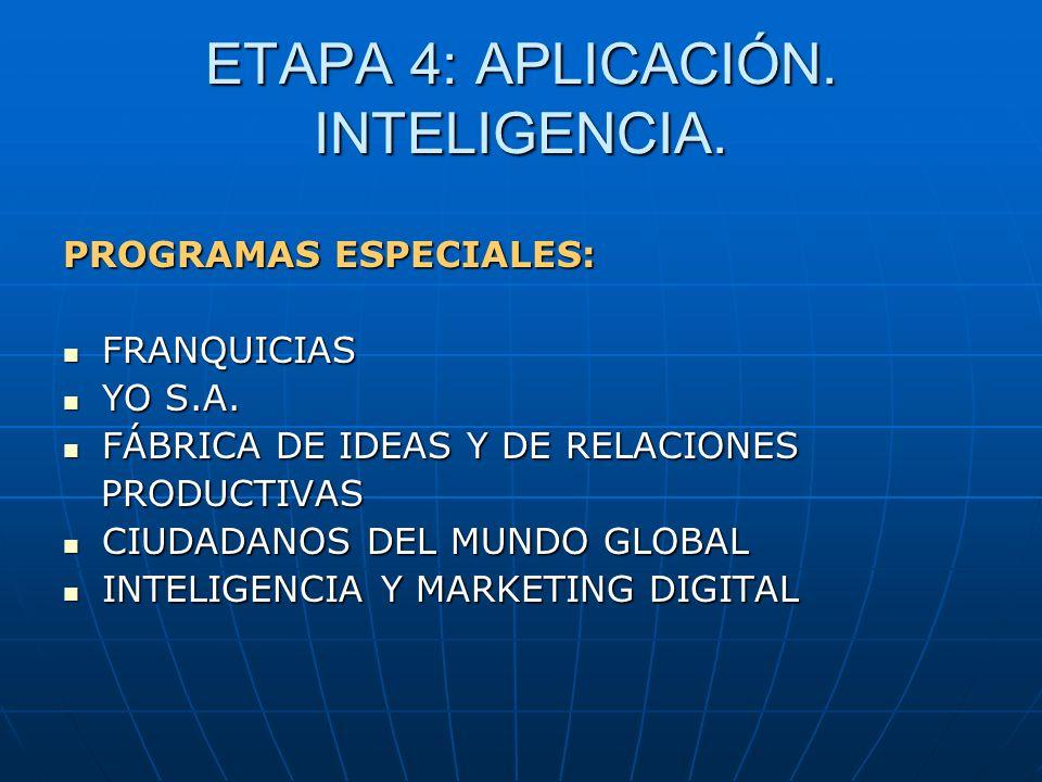 ETAPA 4: APLICACIÓN. INTELIGENCIA. PROGRAMAS ESPECIALES: FRANQUICIAS FRANQUICIAS YO S.A. YO S.A. FÁBRICA DE IDEAS Y DE RELACIONES FÁBRICA DE IDEAS Y D