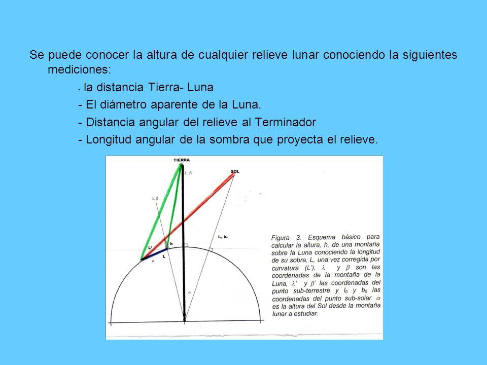 Se puede conocer la altura de cualquier relieve lunar conociendo la siguientes mediciones: - la distancia Tierra- Luna - El diámetro aparente de la Lu