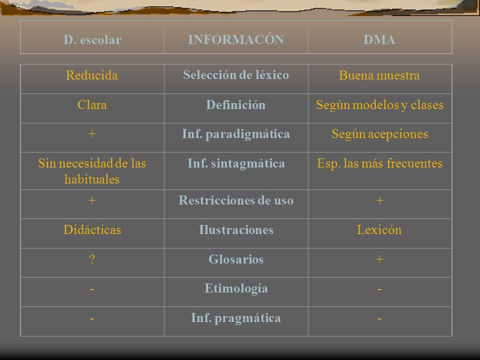 D. escolar INFORMACÓN DMA Reducida Selección de léxico Buena muestra ClaraDefiniciónSegún modelos y clases +Inf. paradigmáticaSegún acepciones Sin nec
