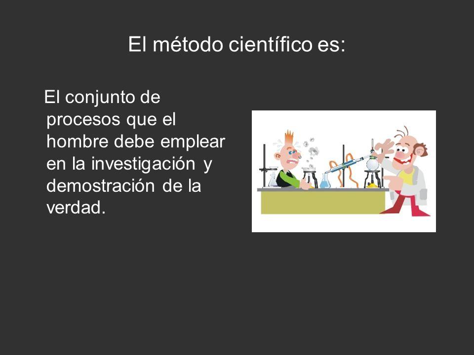 El método científico es: Racional Analítico Claro y preciso Verificable Explicativo