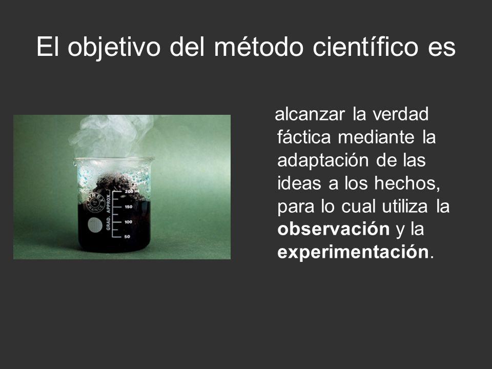 El método científico se estructura en las siguientes partes: Observación y experimentación Organización Hipótesis y teoría Verificación y predicción