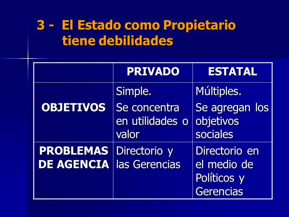 3 - El Estado como Propietario tiene debilidades PRIVADOESTATAL OBJETIVOSSimple.