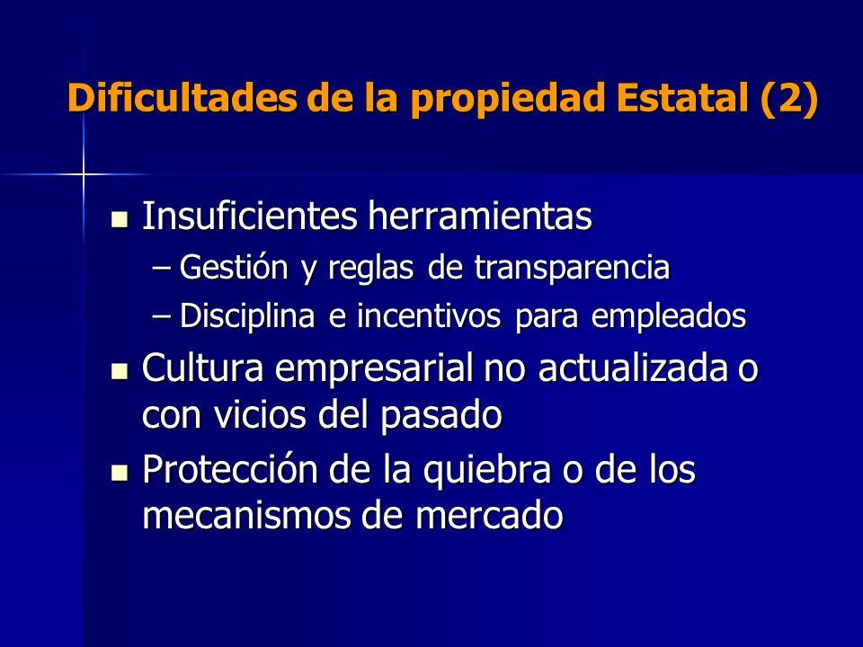 Dificultades de la propiedad Estatal (2) Insuficientes herramientas Insuficientes herramientas –Gestión y reglas de transparencia –Disciplina e incentivos para empleados Cultura empresarial no actualizada o con vicios del pasado Cultura empresarial no actualizada o con vicios del pasado Protección de la quiebra o de los mecanismos de mercado Protección de la quiebra o de los mecanismos de mercado