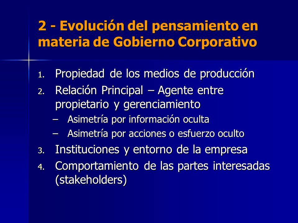 2 - Evolución del pensamiento en materia de Gobierno Corporativo 1.