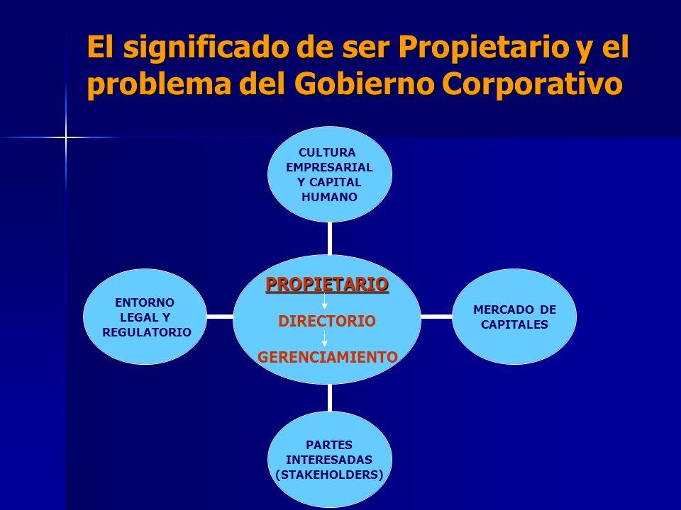 El significado de ser Propietario y el problema del Gobierno Corporativo PROPIETARIO DIRECTORIO GERENCIAMIENTO CULTURA EMPRESARIAL Y CAPITAL HUMANO MERCADO DE CAPITALES PARTES INTERESADAS (STAKEHOLDERS) ENTORNO LEGAL Y REGULATORIO