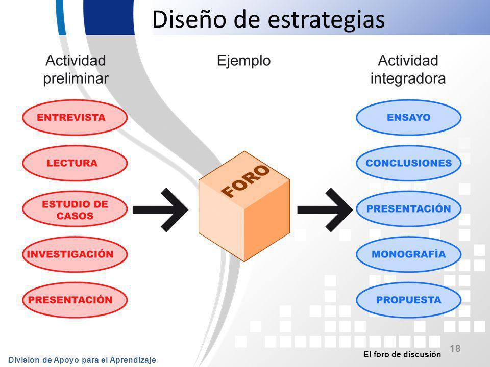 El foro de discusión División de Apoyo para el Aprendizaje 19 Diseño de estrategias E En el ejemplo anterior podemos tener un abanico amplio de opciones para las actividades preliminares y las actividades integradoras que pueden tener varias combinaciones.