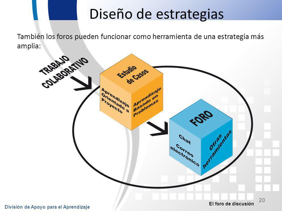 El foro de discusión División de Apoyo para el Aprendizaje 21 Síntesis El foro de discusión es una herramienta de comunicación asincrónica.