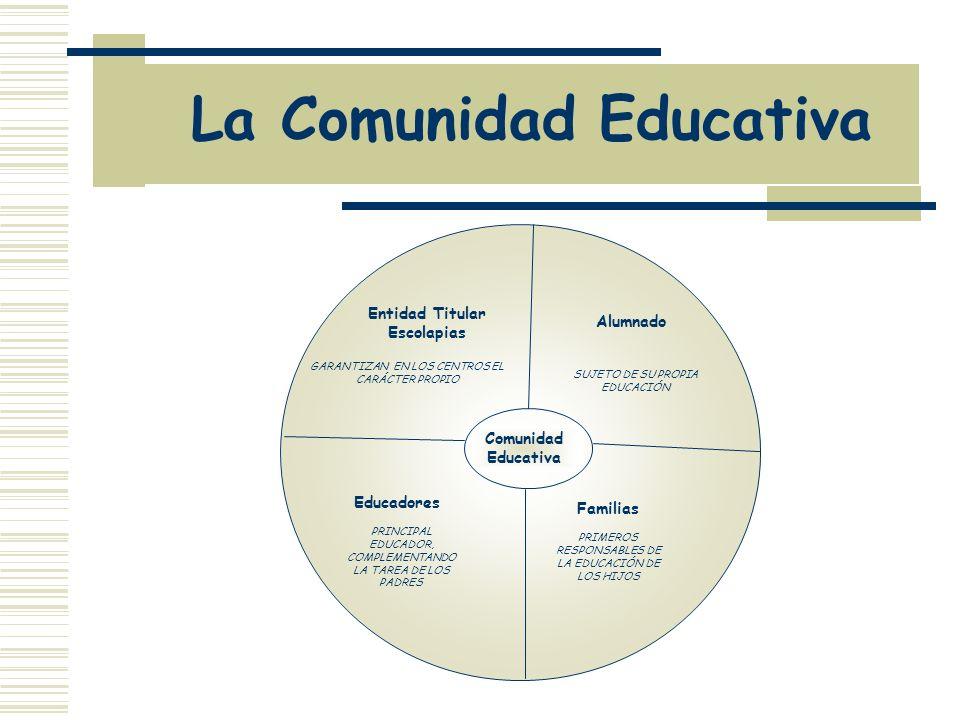 La Comunidad Educativa Comunidad Educativa Entidad Titular Escolapias GARANTIZAN EN LOS CENTROS EL CARÁCTER PROPIO Alumnado SUJETO DE SU PROPIA EDUCAC