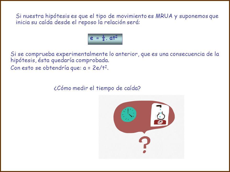 Si nuestra hipótesis es que el tipo de movimiento es MRUA y suponemos que inicia su caída desde el reposo la relación será: e = ½. at 2 Si se comprueb