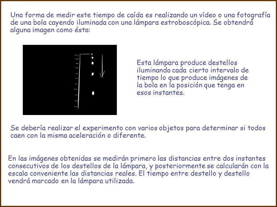 Esta lámpara produce destellos iluminando cada cierto intervalo de tiempo lo que produce imágenes de la bola en la posición que tenga en esos instante