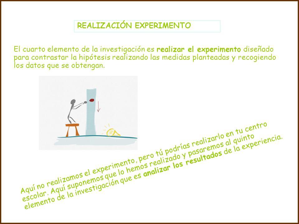 REALIZACIÓN EXPERIMENTO El cuarto elemento de la investigación es realizar el experimento diseñado para contrastar la hipótesis realizando las medidas