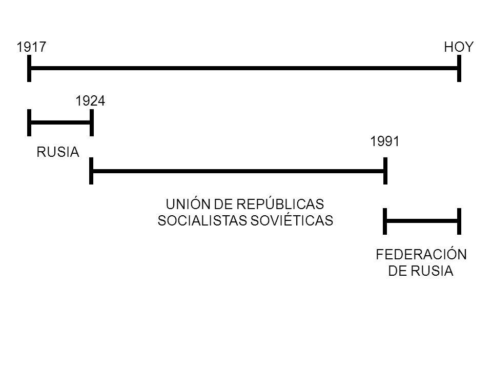 1917HOY 1924 1991 RUSIA UNIÓN DE REPÚBLICAS SOCIALISTAS SOVIÉTICAS FEDERACIÓN DE RUSIA