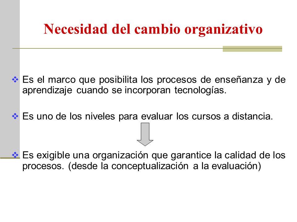 Necesidad del cambio organizativo Es el marco que posibilita los procesos de enseñanza y de aprendizaje cuando se incorporan tecnologías. Es uno de lo