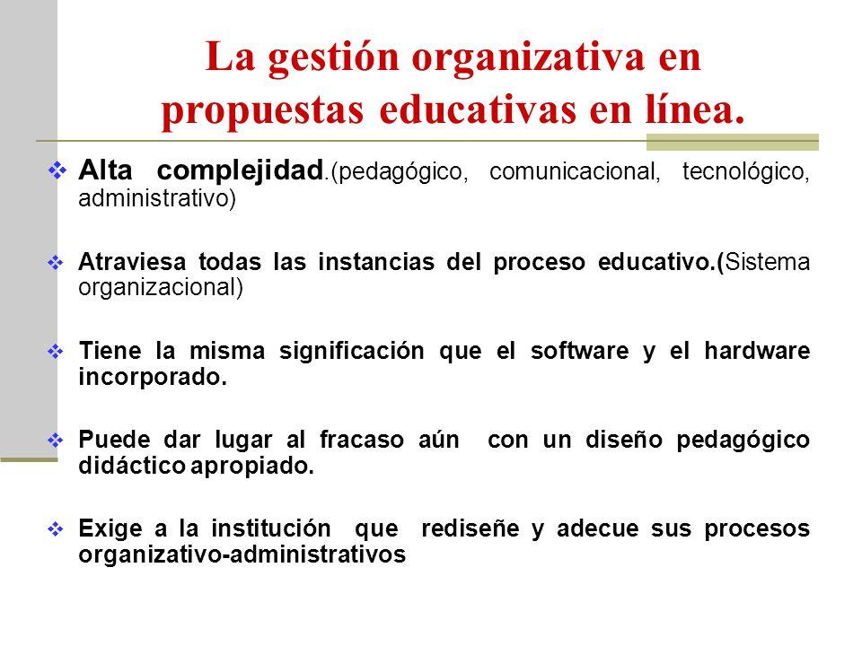 La gestión organizativa en propuestas educativas en línea. Alta complejidad.(pedagógico, comunicacional, tecnológico, administrativo) Atraviesa todas