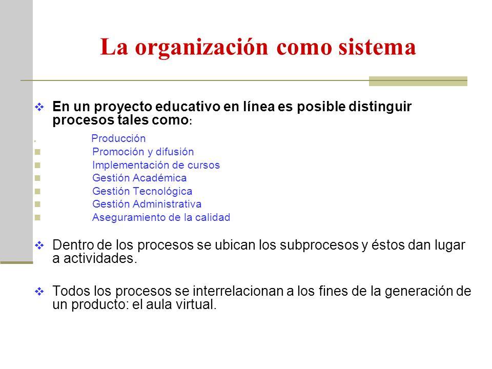 La organización como sistema En un proyecto educativo en línea es posible distinguir procesos tales como : Producción Promoción y difusión Implementac