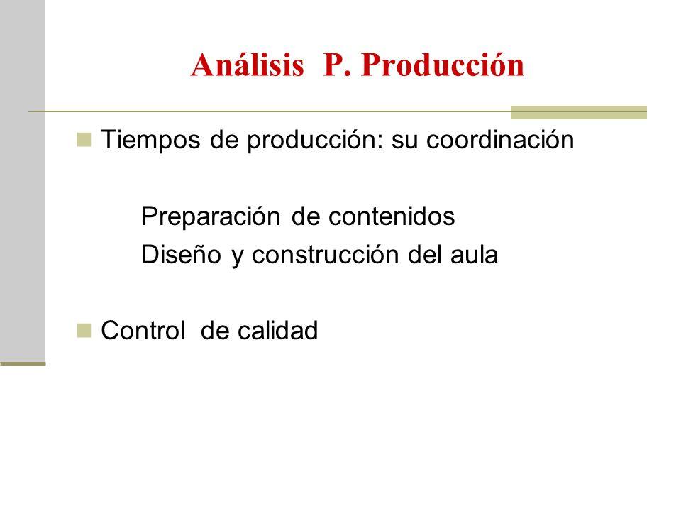 Análisis P.