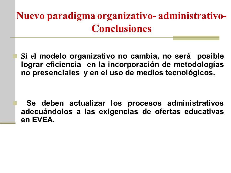 Nuevo paradigma organizativo- administrativo- Conclusiones Si el modelo organizativo no cambia, no será posible lograr eficiencia en la incorporación de metodologías no presenciales y en el uso de medios tecnológicos.