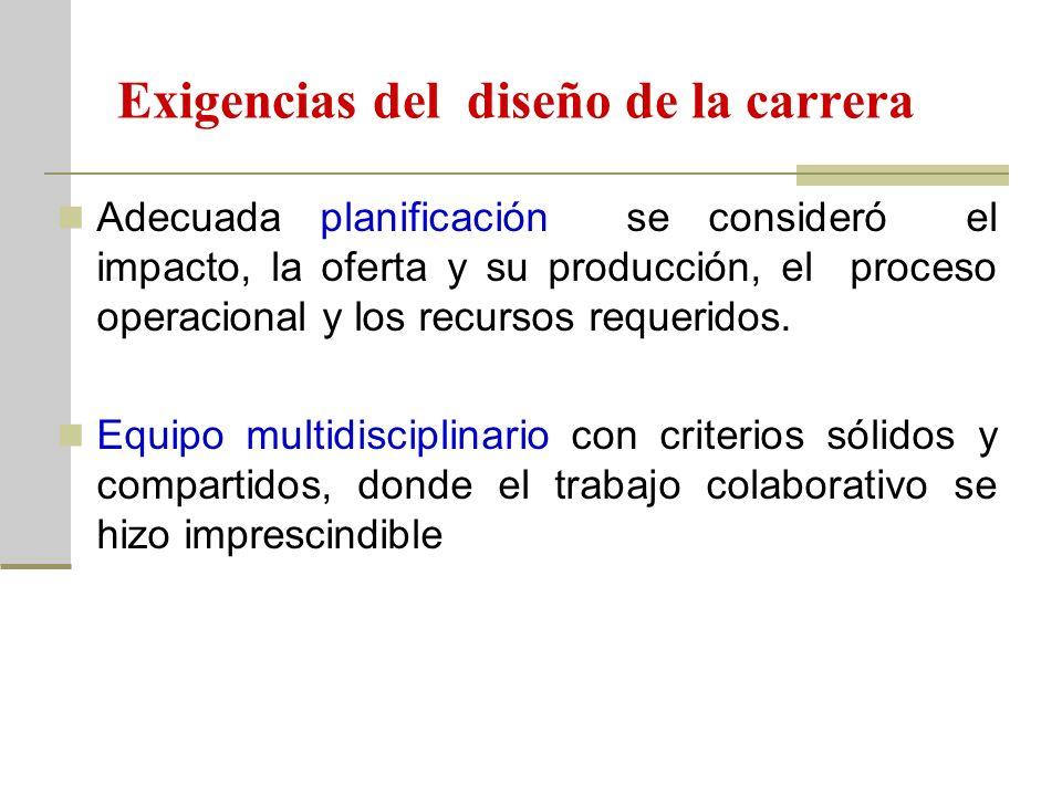 Exigencias del diseño de la carrera Adecuada planificación se consideró el impacto, la oferta y su producción, el proceso operacional y los recursos r