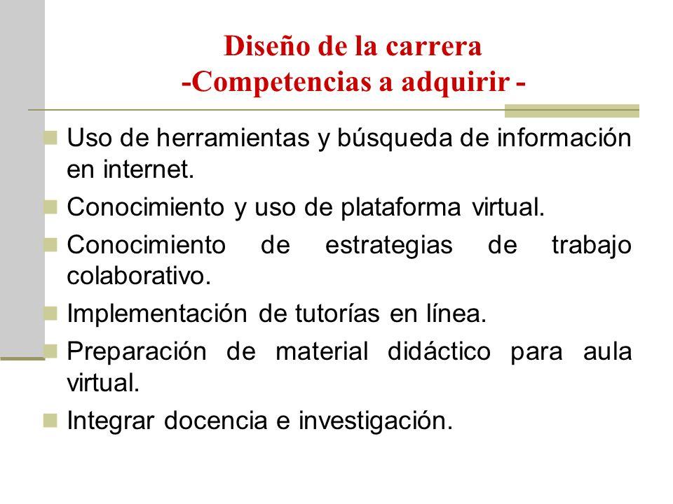 Diseño de la carrera -Competencias a adquirir - Uso de herramientas y búsqueda de información en internet. Conocimiento y uso de plataforma virtual. C