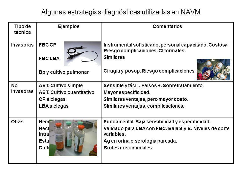 Algunas estrategias diagnósticas utilizadas en NAVM Tipo de técnica EjemplosComentarios InvasorasFBC CP FBC LBA Bp y cultivo pulmonar Instrumental sof