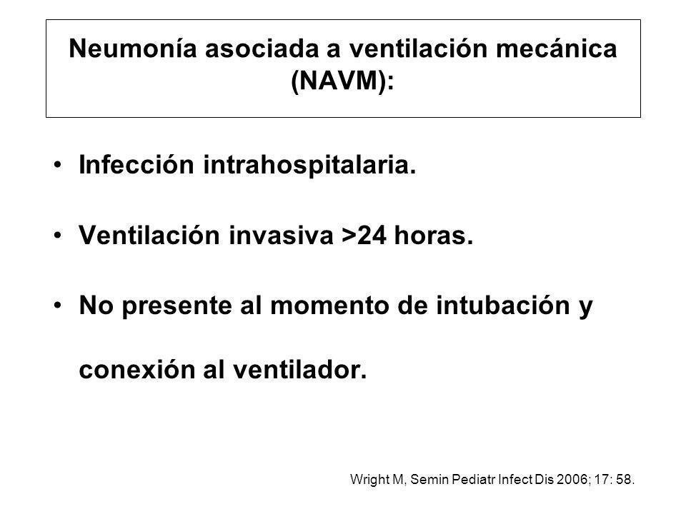 Infección intrahospitalaria. Ventilación invasiva >24 horas. No presente al momento de intubación y conexión al ventilador. Wright M, Semin Pediatr In