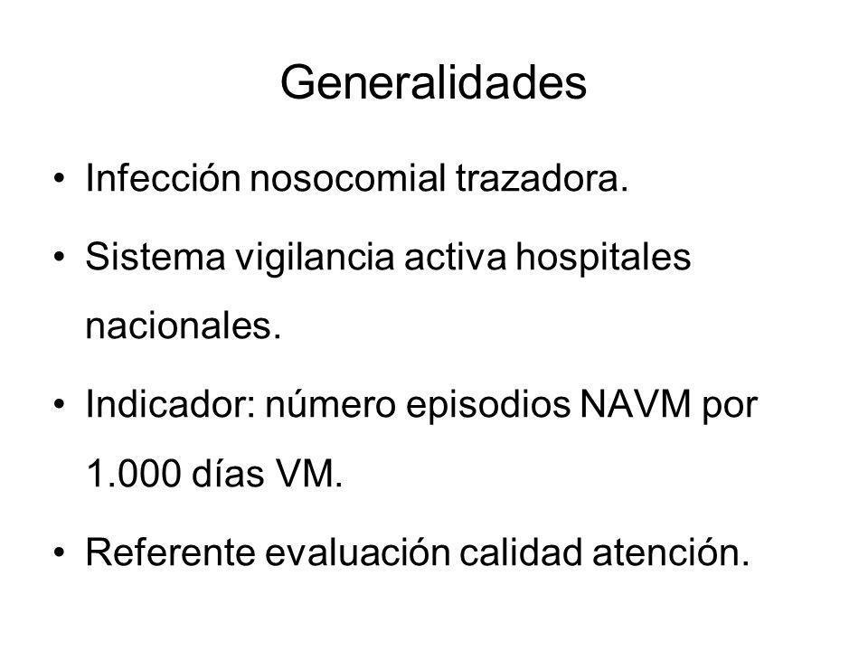 Generalidades Infección nosocomial trazadora. Sistema vigilancia activa hospitales nacionales. Indicador: número episodios NAVM por 1.000 días VM. Ref