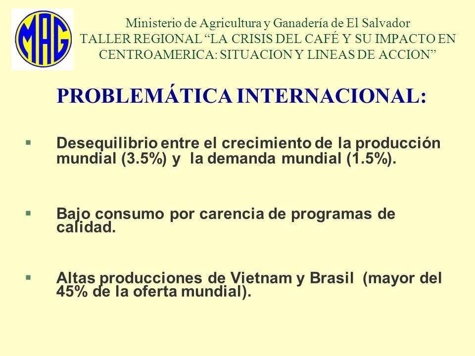Ministerio de Agricultura y Ganadería, de El Salvador TALLER REGIONAL LA CRISIS DEL CAFÉ Y SU IMPACTO EN CENTROAMERICA: SITUACION Y LINEAS DE ACCION PROBLEMÁTICA EN EL SALVADOR: §Desempleo: (a) Reducción de 14.75 millones de jornales respecto al promedio de los 90s, que fue de 38.75 millones de jornales; y, (b) El 2002, se estiman cerca de 86,000 empleos perdidos (3.6% PEA y 9.5% PEAR) §Insolvencia económica y financiera de los productores (deuda promedio de $ 122.00 por QQ).