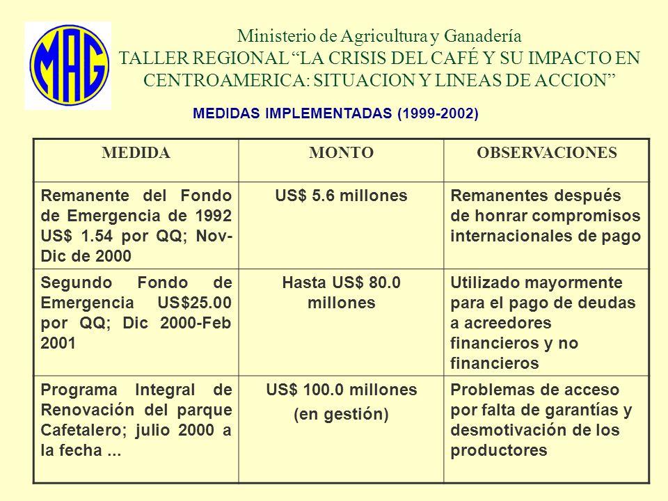 MEDIDAS IMPLEMENTADAS (1999-2002) Ministerio de Agricultura y Ganadería TALLER REGIONAL LA CRISIS DEL CAFÉ Y SU IMPACTO EN CENTROAMERICA: SITUACION Y LINEAS DE ACCION MEDIDAMONTOOBSERVACIONES Remanente del Fondo de Emergencia de 1992 US$ 1.54 por QQ; Nov- Dic de 2000 US$ 5.6 millonesRemanentes después de honrar compromisos internacionales de pago Segundo Fondo de Emergencia US$25.00 por QQ; Dic 2000-Feb 2001 Hasta US$ 80.0 millones Utilizado mayormente para el pago de deudas a acreedores financieros y no financieros Programa Integral de Renovación del parque Cafetalero; julio 2000 a la fecha...