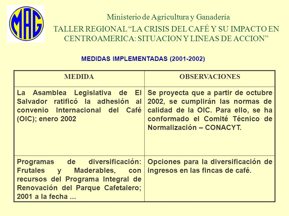 MEDIDAS IMPLEMENTADAS (2001-2002) Ministerio de Agricultura y Ganadería TALLER REGIONAL LA CRISIS DEL CAFÉ Y SU IMPACTO EN CENTROAMERICA: SITUACION Y