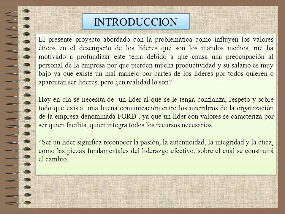 PÁGINAS VISITADAS PÁGINAS VISITADAS http://www.monografias.com/trabajos12/eticaplic/eticaplic.shtml.