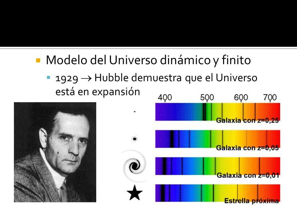 Modelo del Universo dinámico y finito 1929 Hubble demuestra que el Universo está en expansión