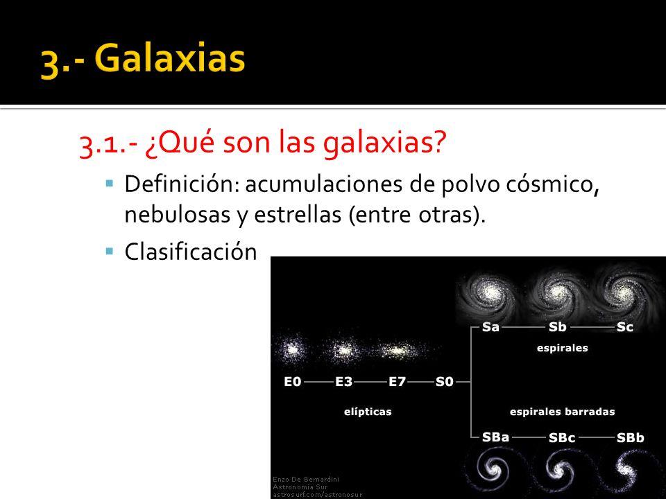 3.1.- ¿Qué son las galaxias.