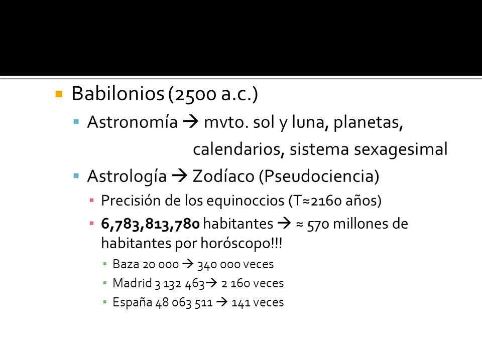 Babilonios (2500 a.c.) Astronomía mvto.