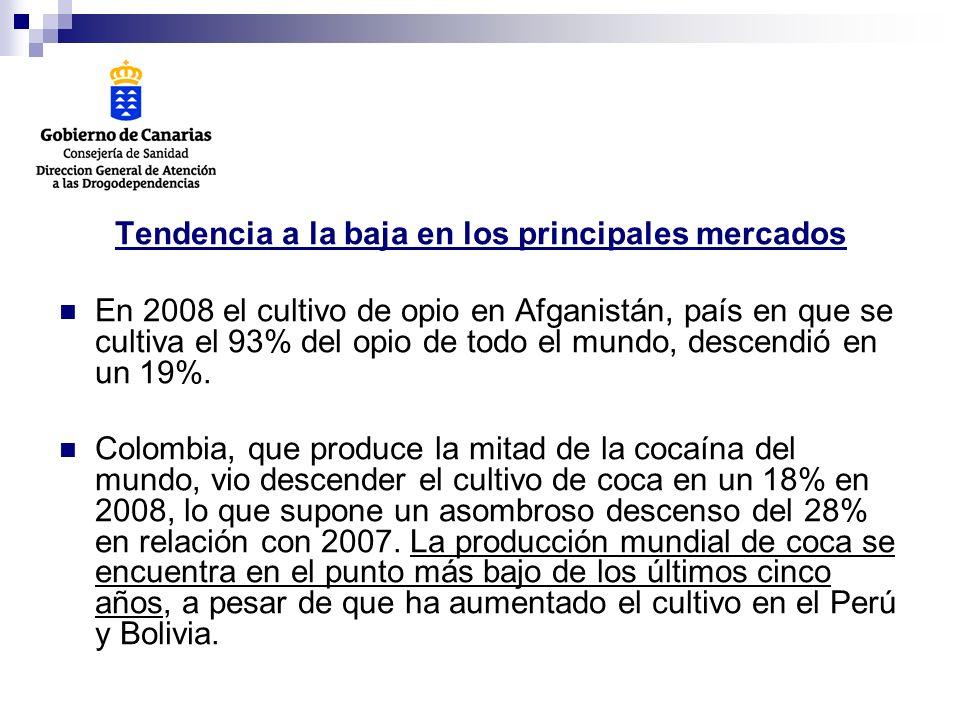 Lucha contra la producción de estupefacientes en el país.