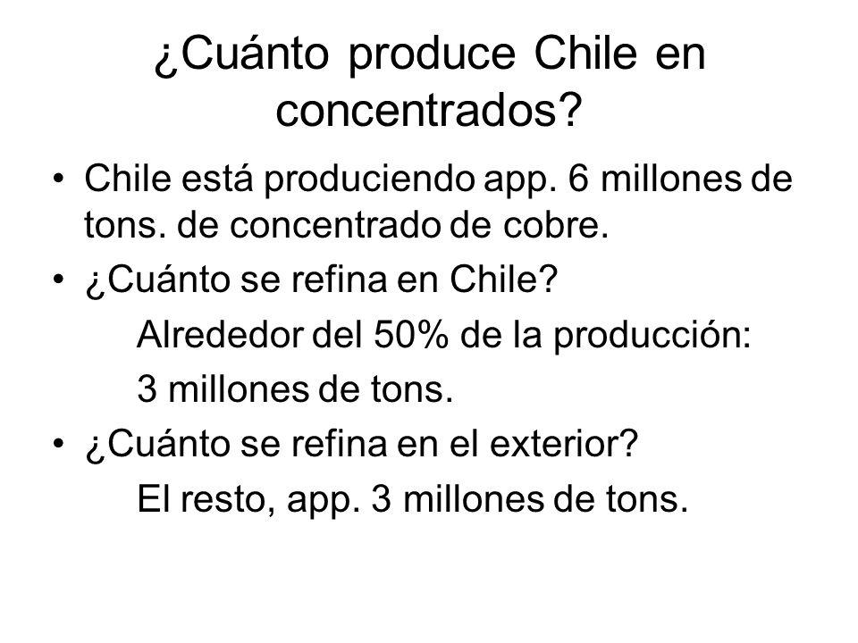 ¿Cuánto produce Chile en concentrados? Chile está produciendo app. 6 millones de tons. de concentrado de cobre. ¿Cuánto se refina en Chile? Alrededor