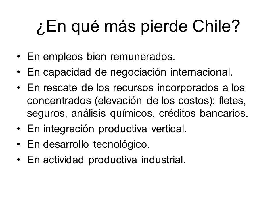 ¿En qué más pierde Chile? En empleos bien remunerados. En capacidad de negociación internacional. En rescate de los recursos incorporados a los concen