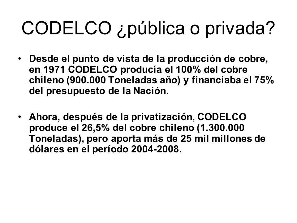 CODELCO ¿pública o privada? Desde el punto de vista de la producción de cobre, en 1971 CODELCO producía el 100% del cobre chileno (900.000 Toneladas a