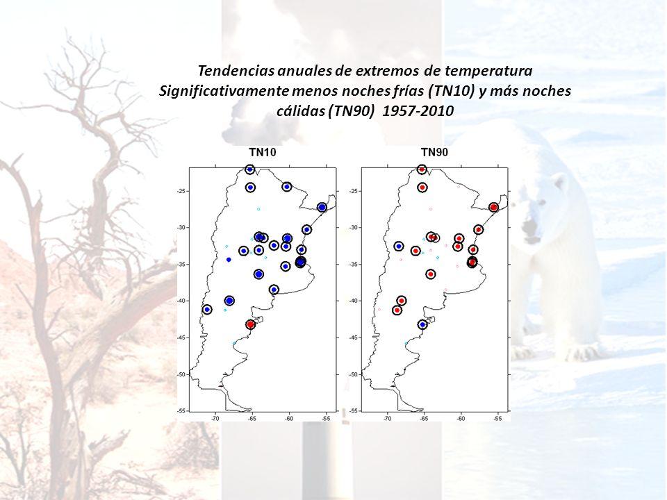 Tendencias anuales de extremos de temperatura Significativamente menos noches frías (TN10) y más noches cálidas (TN90) 1957-2010