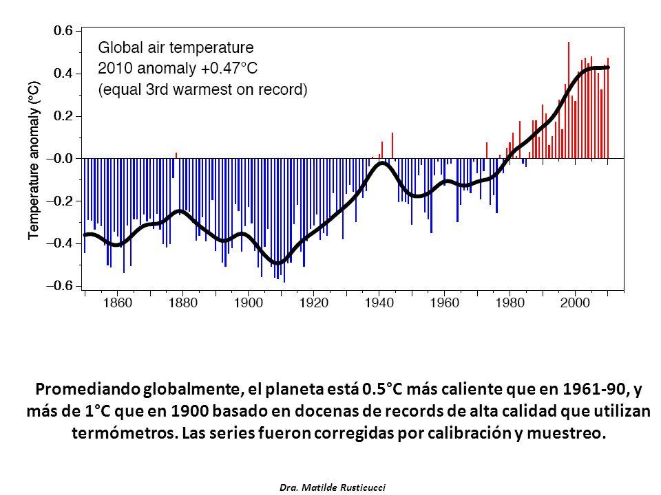 Promediando globalmente, el planeta está 0.5°C más caliente que en 1961-90, y más de 1°C que en 1900 basado en docenas de records de alta calidad que utilizan termómetros.