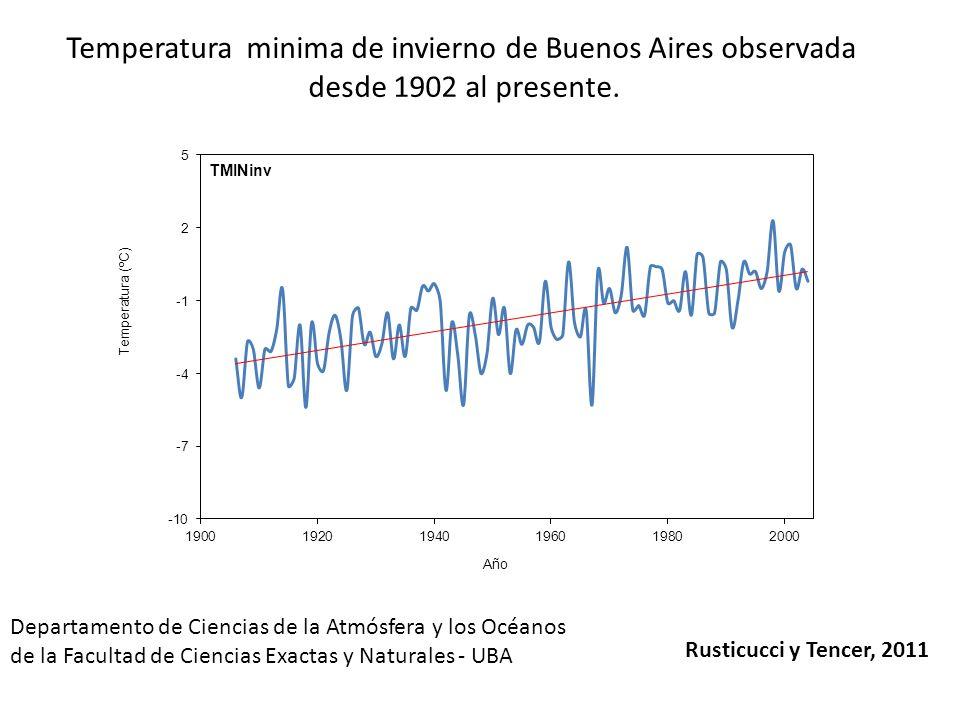 Temperatura minima de invierno de Buenos Aires observada desde 1902 al presente. Rusticucci y Tencer, 2011 Departamento de Ciencias de la Atmósfera y
