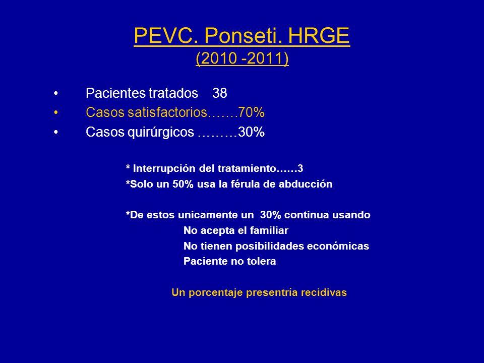 PEVC. Ponseti. HRGE (2010 -2011) Pacientes tratados 38 Casos satisfactorios…….70% Casos quirúrgicos ………30% * Interrupción del tratamiento……3 *Solo un