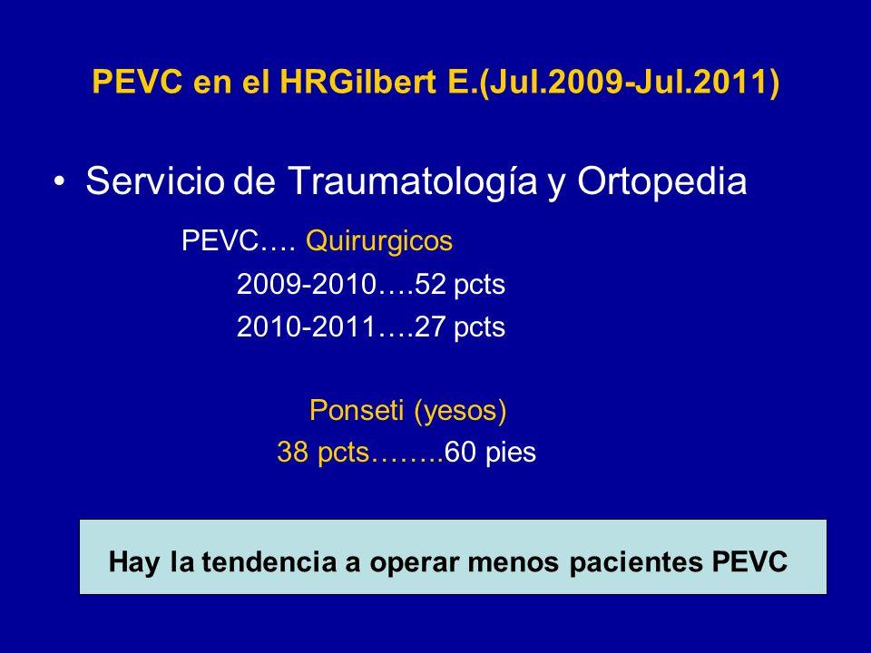 PEVC en el HRGilbert E.(Jul.2009-Jul.2011) Servicio de Traumatología y Ortopedia PEVC…. Quirurgicos 2009-2010….52 pcts 2010-2011….27 pcts Ponseti (yes