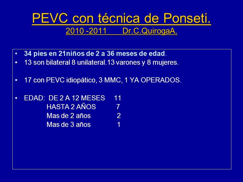 PEVC con técnica de Ponseti. 2010 -2011 Dr.C.QuirogaA. 34 pies en 21niños de 2 a 36 meses de edad. 13 son bilateral 8 unilateral.13 varones y 8 mujere