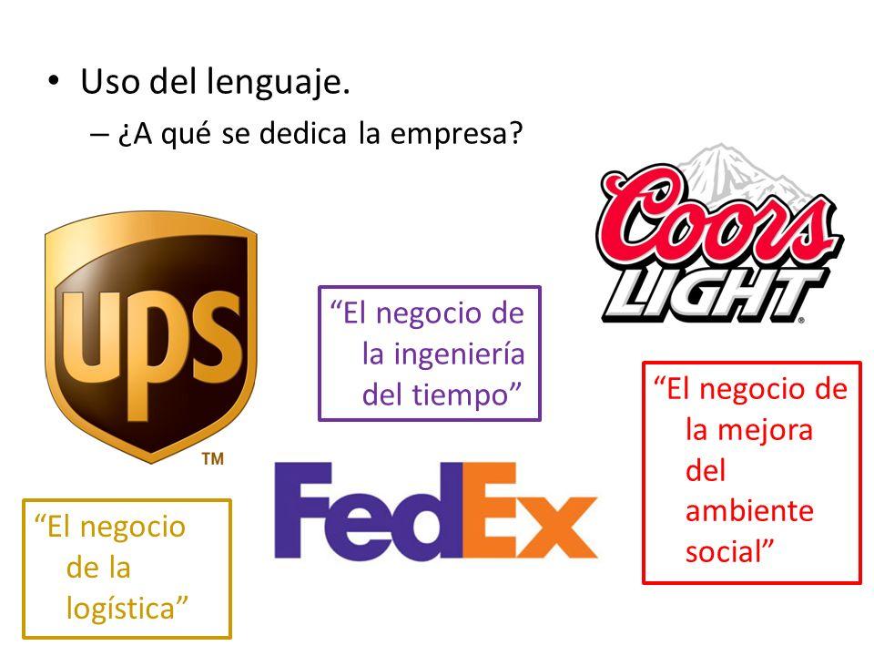 Uso del lenguaje. – ¿A qué se dedica la empresa? El negocio de la logística El negocio de la ingeniería del tiempo El negocio de la mejora del ambient