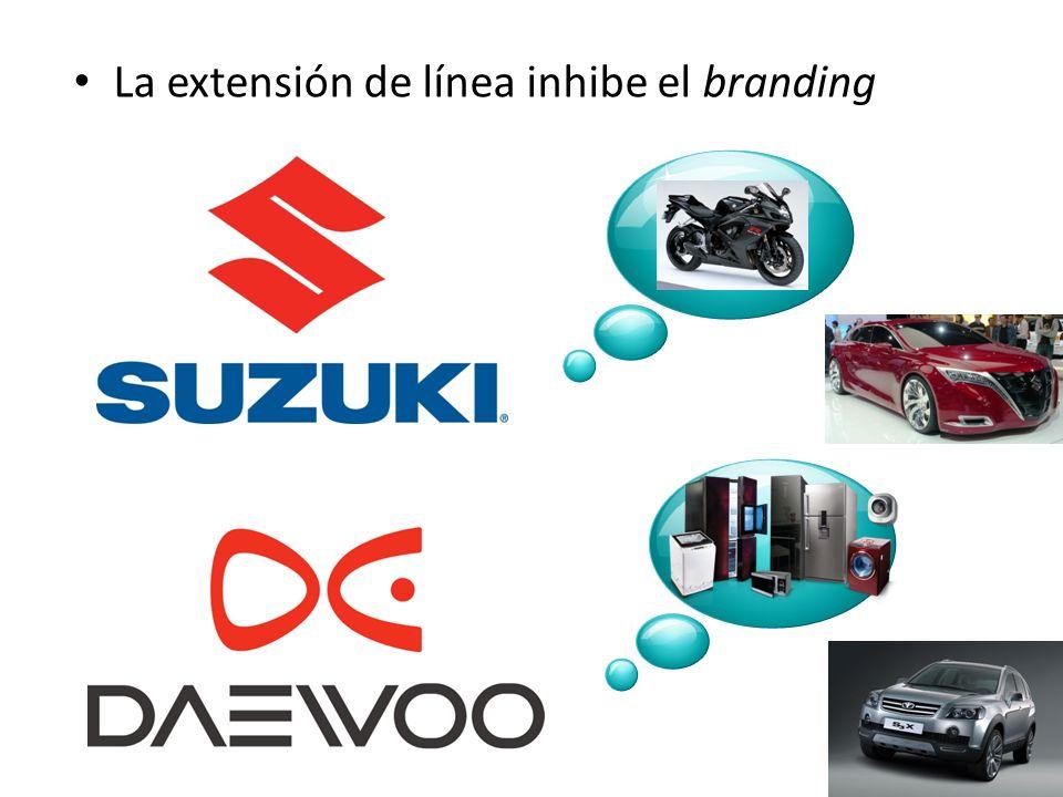 La extensión de línea inhibe el branding