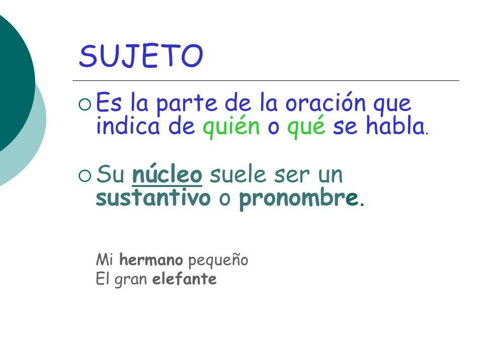 SUJETO Es la parte de la oración que indica de quién o qué se habla.