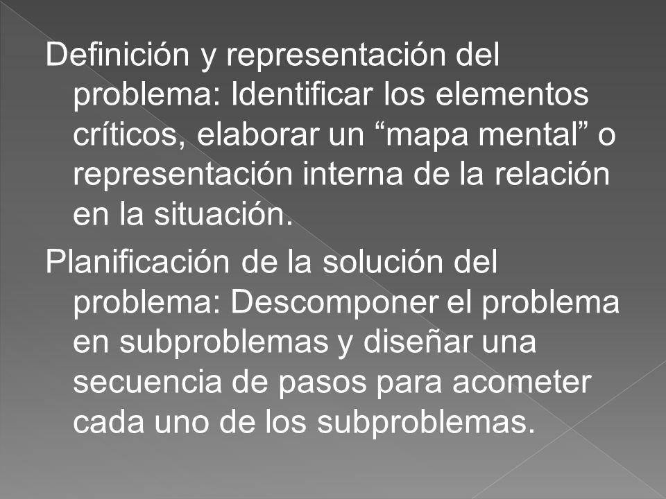 Definición y representación del problema: Identificar los elementos críticos, elaborar un mapa mental o representación interna de la relación en la si